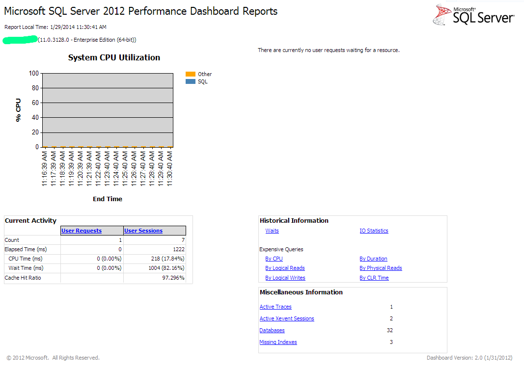 SQLPerformanceDashboard